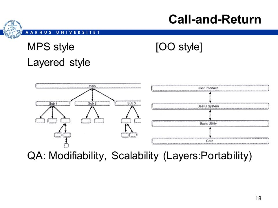 Call-and-Return MPS style [OO style] Layered style